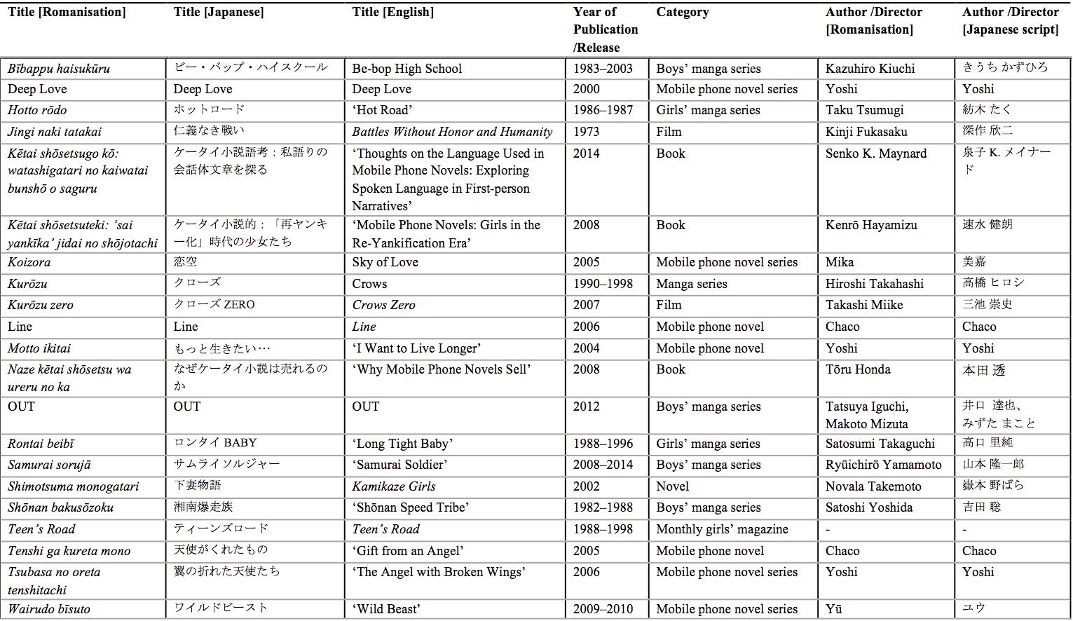 nv9-kim-appendix-bibliography